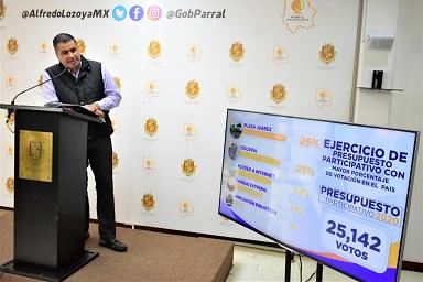 El Presupuesto Participativo 2020 de Parral, el ejercicio con mayor participación ciudadana en el  País.